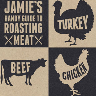 Jamie's guide to roasting times and temperatures