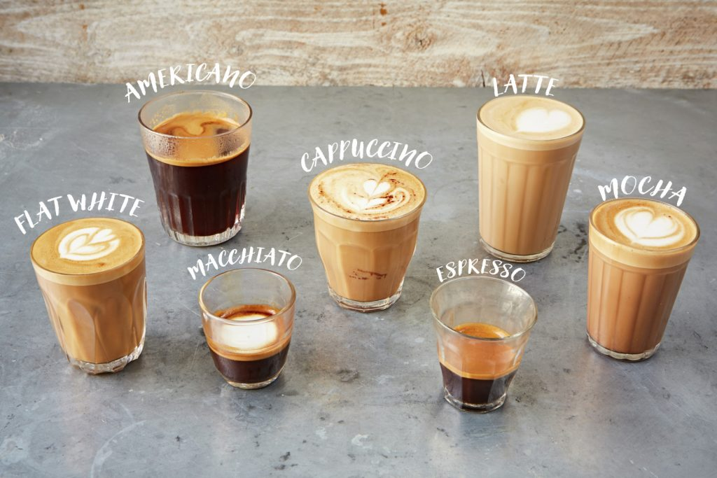 English In Italian: The Ultimate Coffee Guide