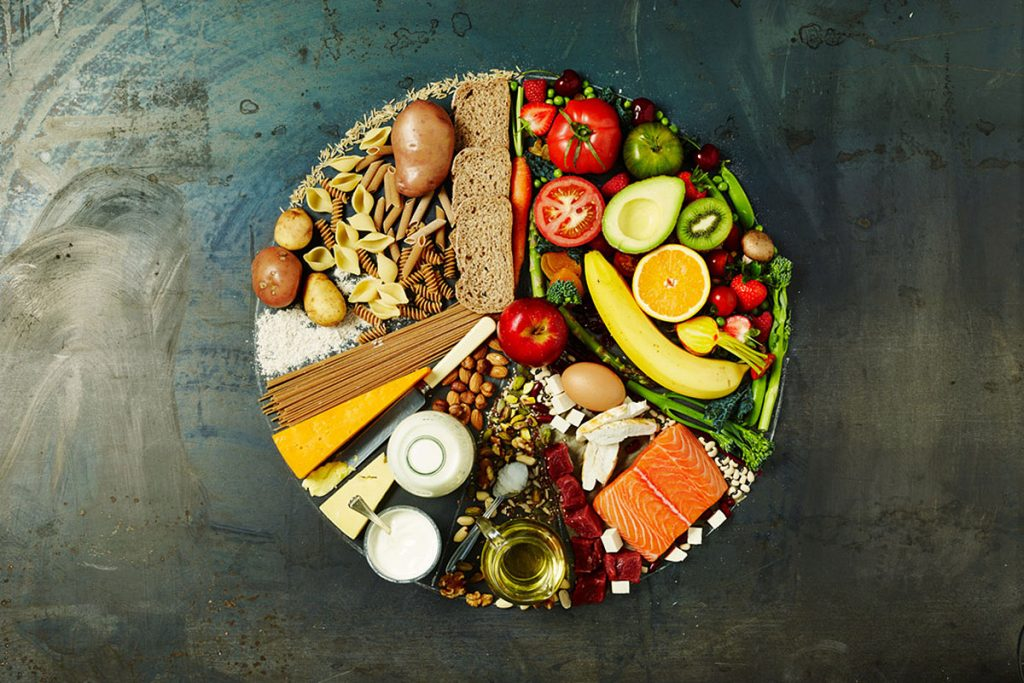 balanced plate image with all food groups on a pie chart plate