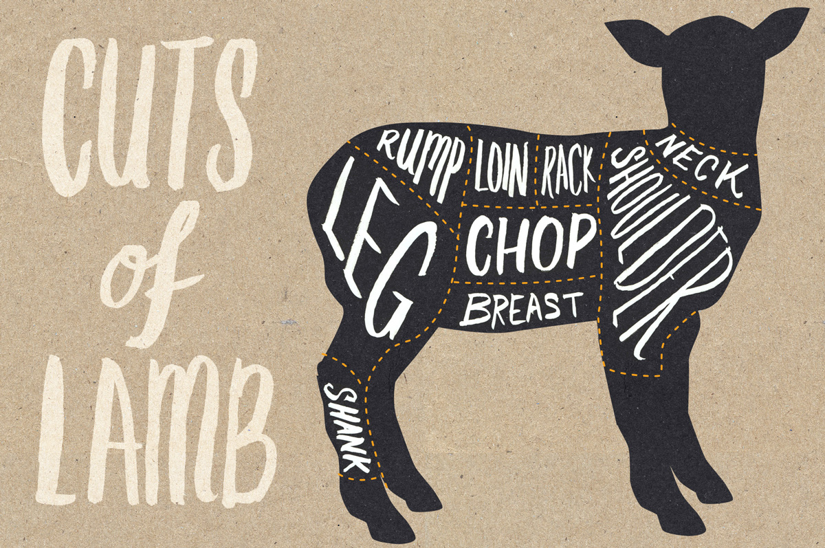 The Ultimate Guide To Lamb Cuts Jamie Oliver Features