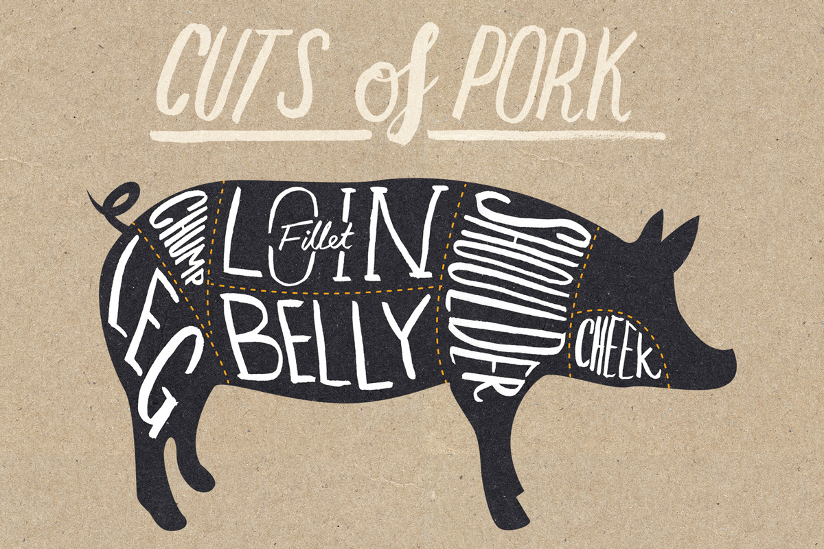 The ultimate guide to pork cuts - Jamie Oliver | Features