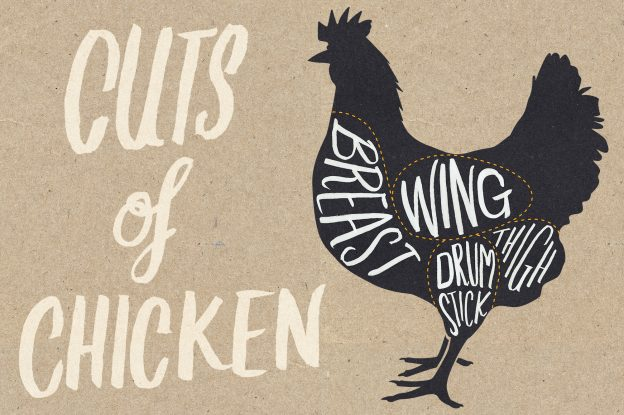The ultimate guide to chicken cuts